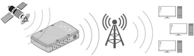 FindME GPS маяк